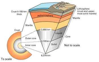 Scientists Study Link Between Kilauea, Mauna Loa | Big ...