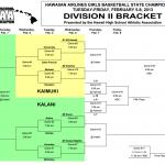 Division II bracket. Courtesy: Hawaii High School Athletic Association