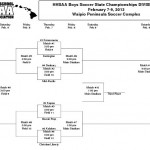 Division II Bracket. Courtesy: Hawaii High School Athletic Association.