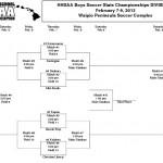 Division II Bracket. Courtesy: Hawaii High School Athletic Association.