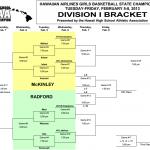 Division I Bracket. Courtesy: Hawaii High School Athletic Association.