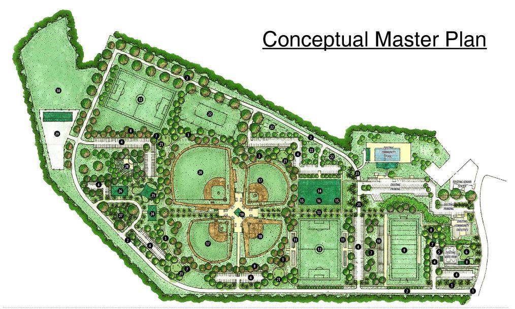 Walt Disney World Resort Park Rules