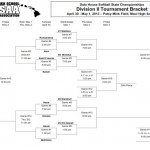 Click to view the 2013 state softball bracket. Courtesy: Hawai`i High School Athletic Association