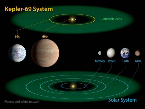 NASA's 'Rock Star' Telescope Subject of Imiloa Talk