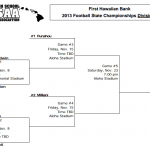 Click to enlarge the DI football bracket. HHSAA courtesy.