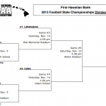 Click to enlarge the 2013 football bracket. HHSAA courtesy