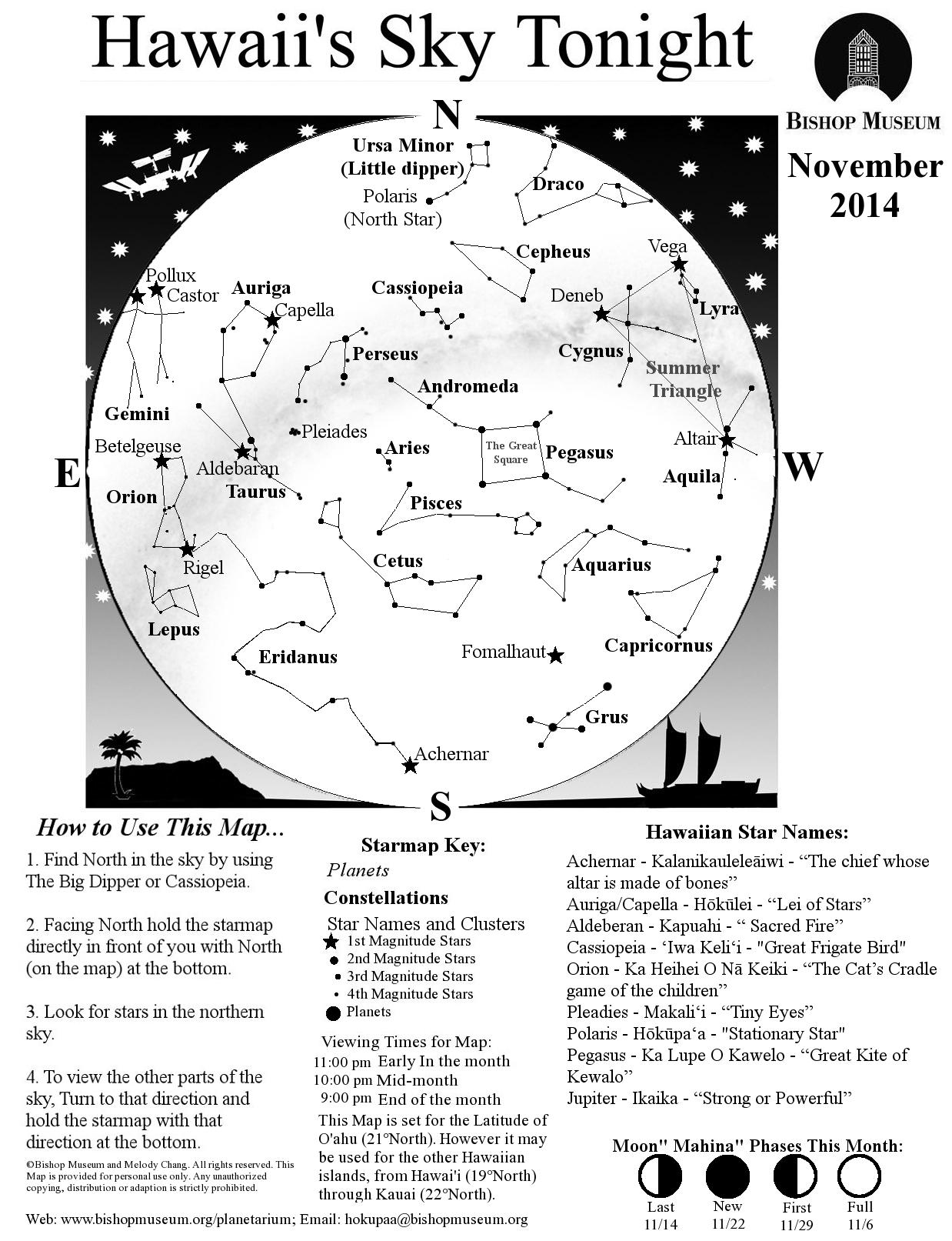 November Sky Map / Image: Bishop Museum