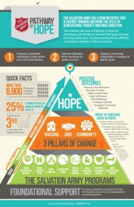 Pathway-of-Hope-Infographic2