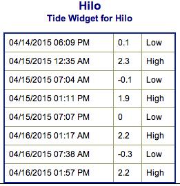 Screen Shot 2015-04-14 at 6.25.07 PM