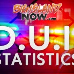 Big Island Police Cite 25 For DUI