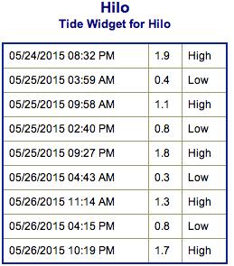 Screen Shot 2015-05-24 at 10.55.38 PM