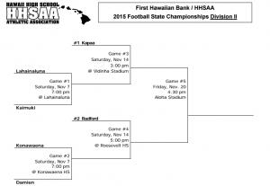 First Hawaiian Bank/HHSAA Division II state football bracket. HHSAA image.