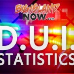 DUI Arrests Up Big in Early 2021