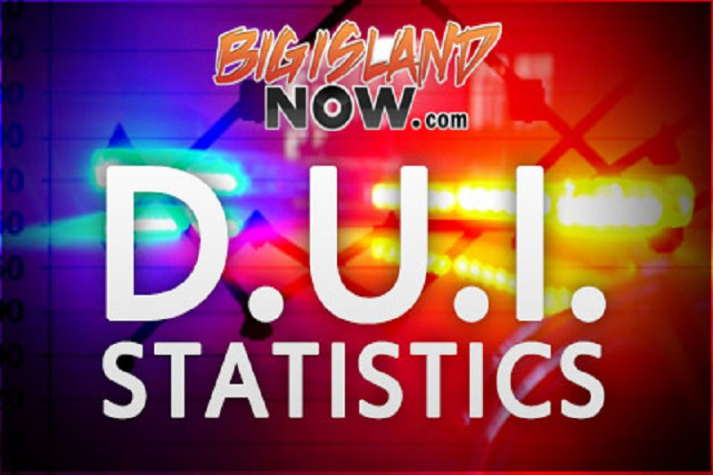 DUI Arrests Up Significantly in 2021