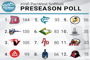 PacWest Conference image.