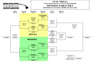 OC16/Hawai'i High School Athletic Association Division II Girls Basketball Championship bracket.