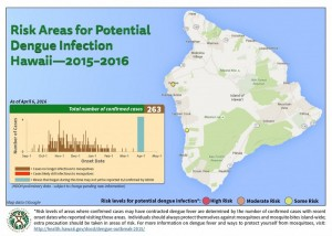 The Hawai'i Department of Health updated its map of potential areas of dengue fever infection, based on confirmed case information as of Wednesday, April 13. DOH image.