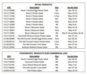 Reser's Fine Foods, Inc. chart.