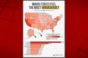 Auto Insurance Center graphic.