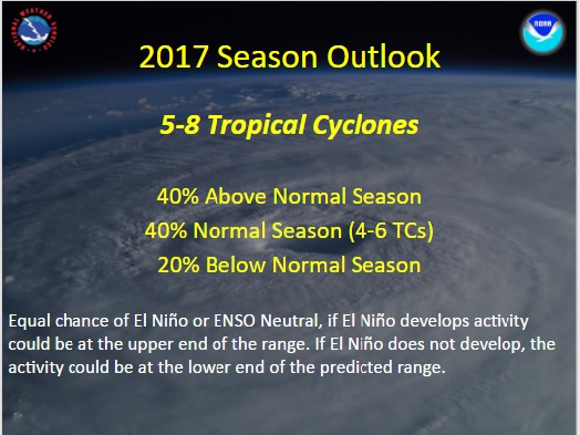 NOAA predicts up to 4 major hurricanes in 2017