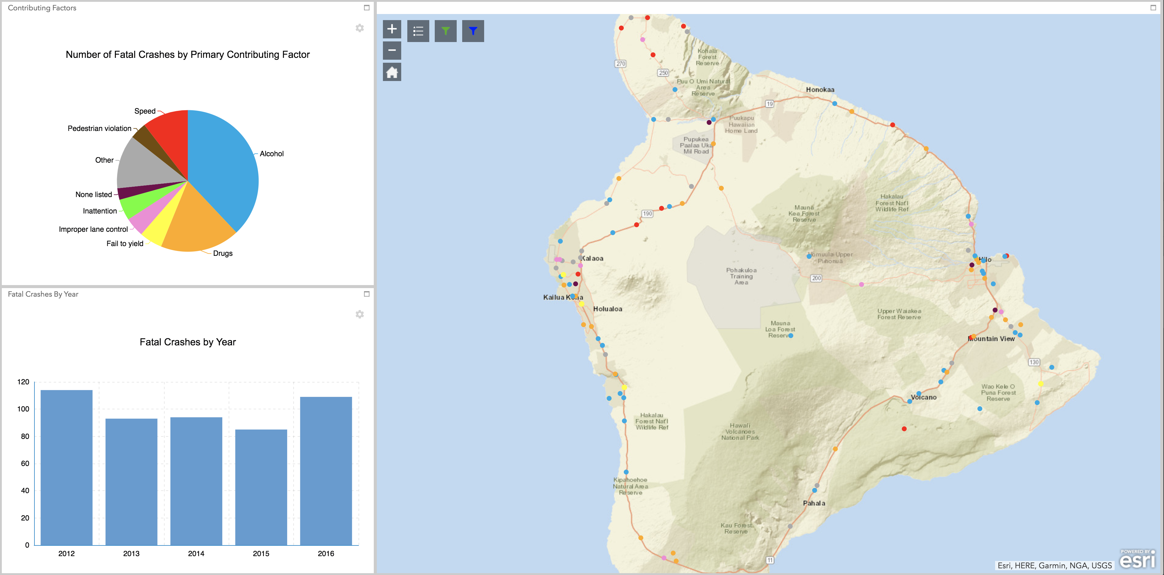 New State Highway Data Now Available on HDOT Website Big Island Now