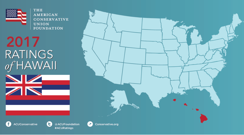 The American Conservative Union Foundation (ACUF) based in Alexandria, Virginia, has just released its 2017 ratings for the Hawaii State Legislature.