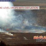 Kīlauea Summit Lava Lake Level Drops with Deflation