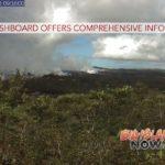 Vog Dashboard Offers Comprehensive Information