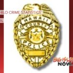 North Hilo Crime Statistics for April