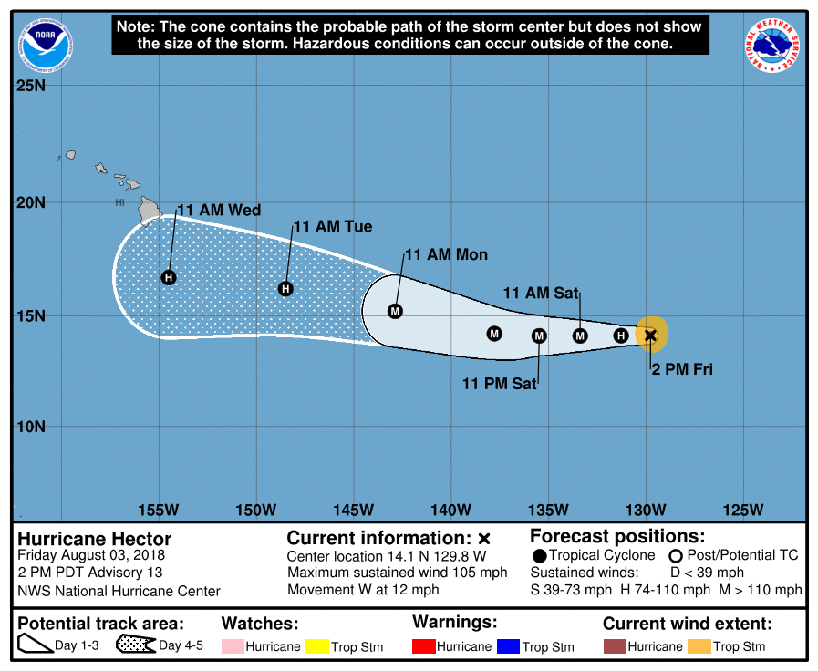 Hurricane Hector strengthens to Category 4 storm