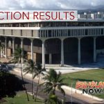 2018 Hawai'i Primary Election Results