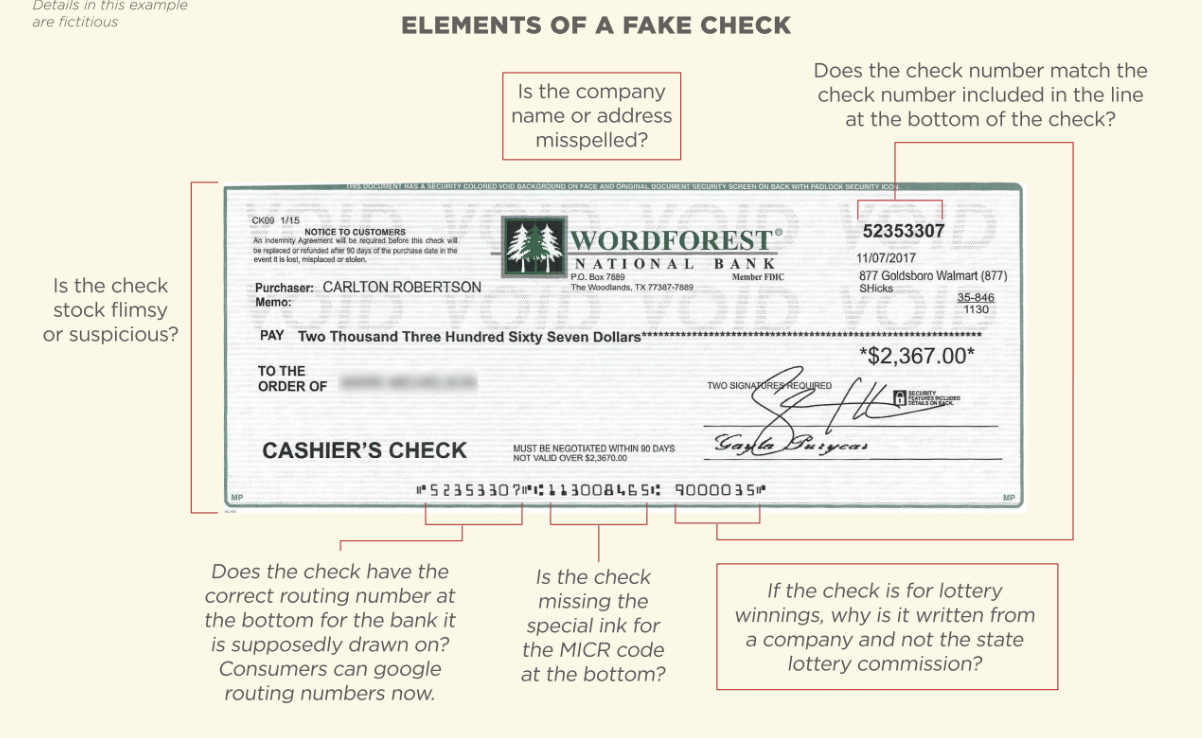 fake check study reveals growing problem | big island now