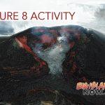 Lava Continues to Fill Fissure 8 Cone