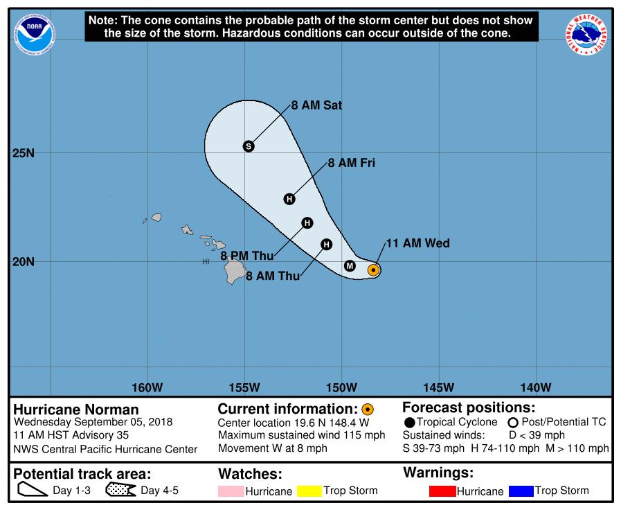 Hurricane Norman passing Hawaii, Olivia nearing