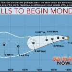 UPDATE: Large Swells From Olivia to Begin Monday
