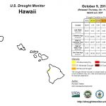 Drought Monitor: Mostly Normal Conditions, Drought Eliminated
