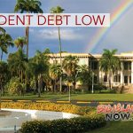 Study: Hawai'i Has Among Lowest Student Loan Debt in US