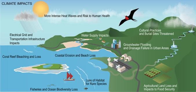 report climate change to cost hawai i 19 billion big island now