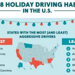 STUDY: Hawai'i Has Least Aggressive Holiday Drivers