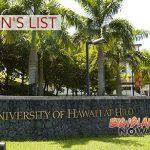 UH Hilo Releases CAFNRM Dean's List, Fall 2018