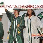 FAFSA Data Dashboard Launched