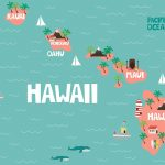 Which Hawaiian Island Suits Your Vacation Style?
