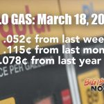 Big Island Gas Prices Up Slightly