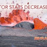 Visitor Stats Decrease Most on Big Island Due to Kīlauea Eruption
