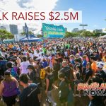 2019 Charity Walk Raises $2.5M Statewide