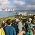 Hawaii Forest & Trail Announces New Excursions