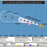 Hurricane Watch Issued for O'ahu
