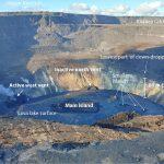 VOLCANO WATCH: Kīlauea's Ongoing Eruption, A Rising Lava Lake