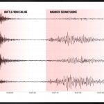 Volcano Watch: Seismic Halfalogues; Earthquakes Only Part of the Conversation