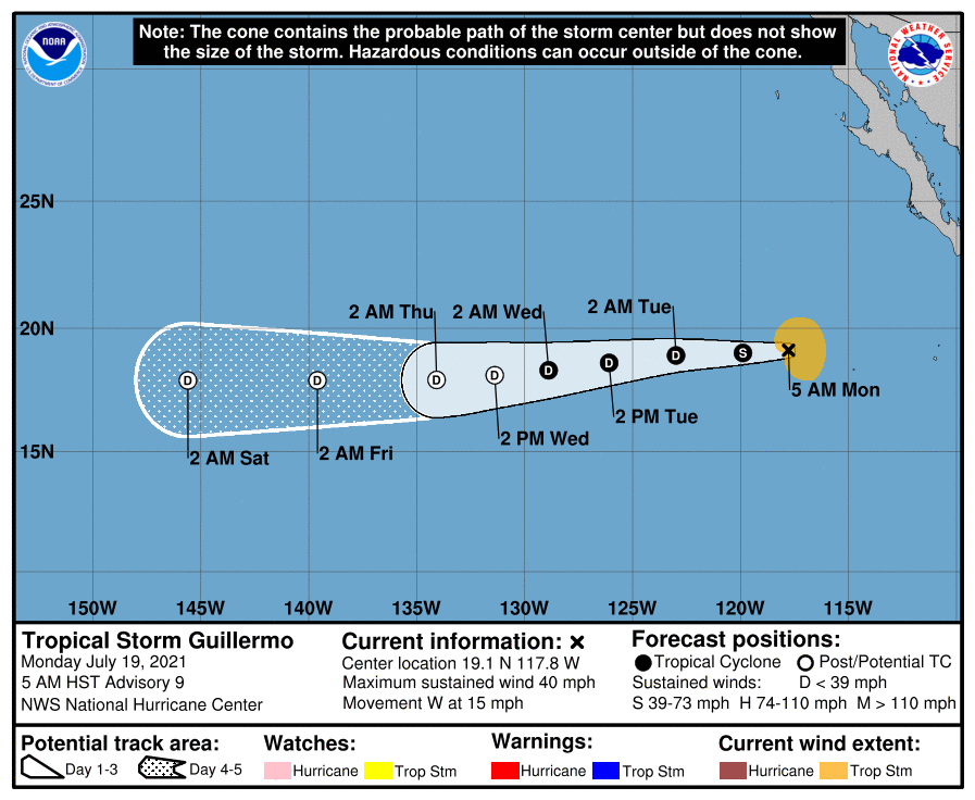 Tropical Storm Guillermo